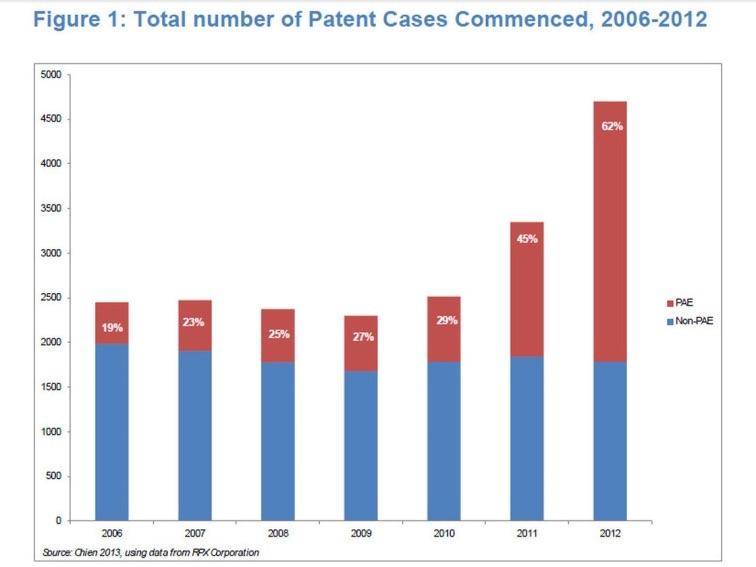 Patent-Trolls-Chart.jpg