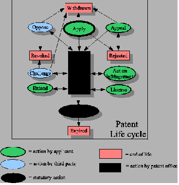 Patent-life-cycle.png