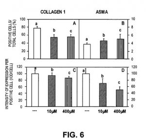 Figure-6_903-Patent-300x283
