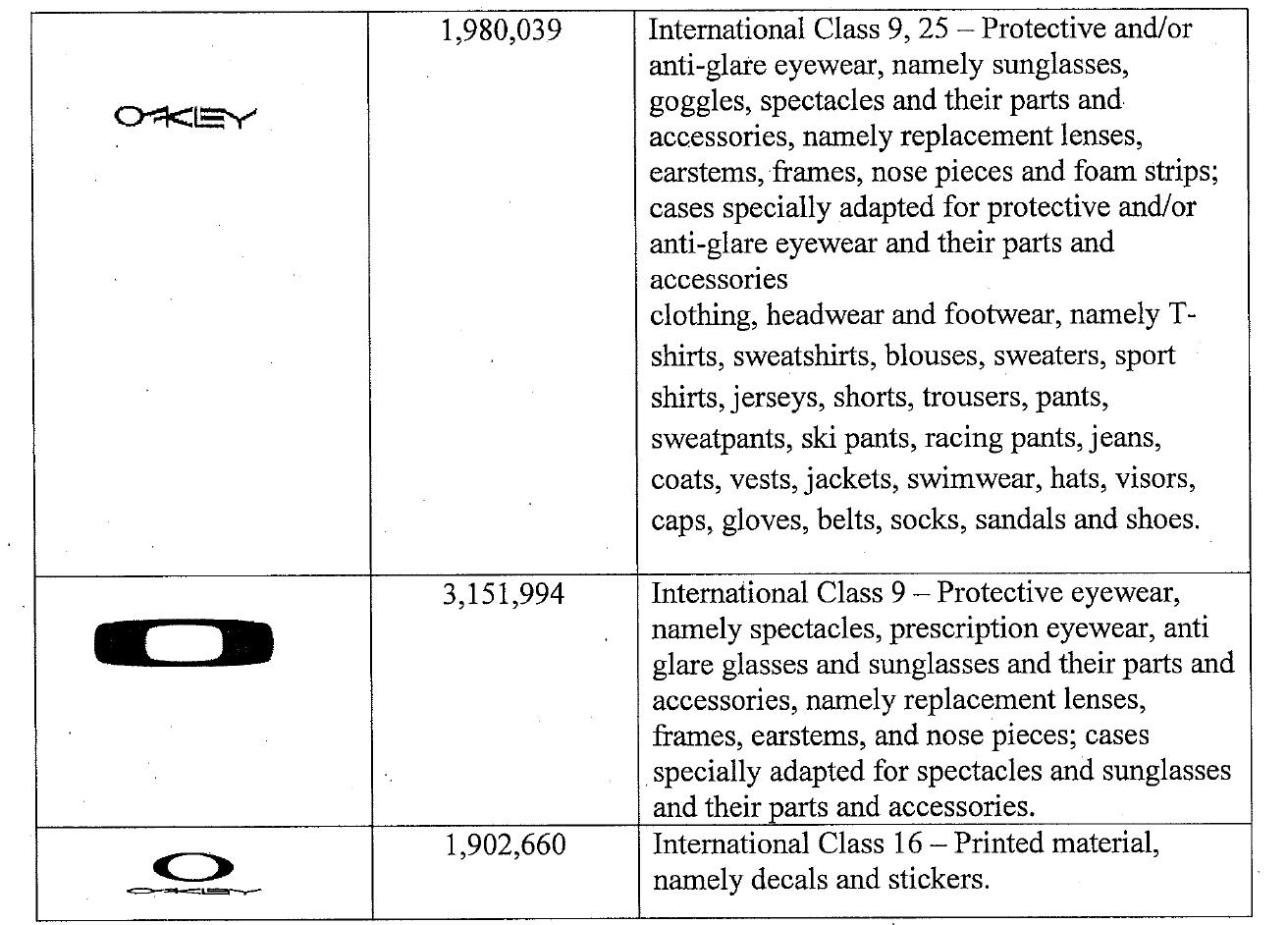 526cdcb77a5 False Designation of Origin Category Archives — Indiana Intellectual ...